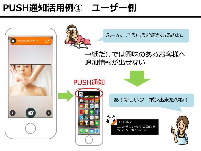 PUSH通知活用例(ユーザー側)スマホ タブレット かざす 拡張現実