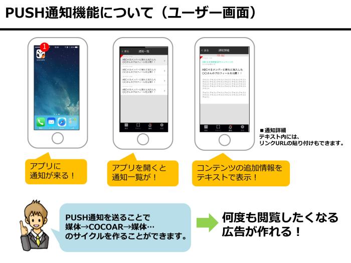 PUSH通知機能について(ユーザー画面)イベント 情報 印刷物 紙媒体